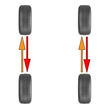 Permutación de 2 neumáticos